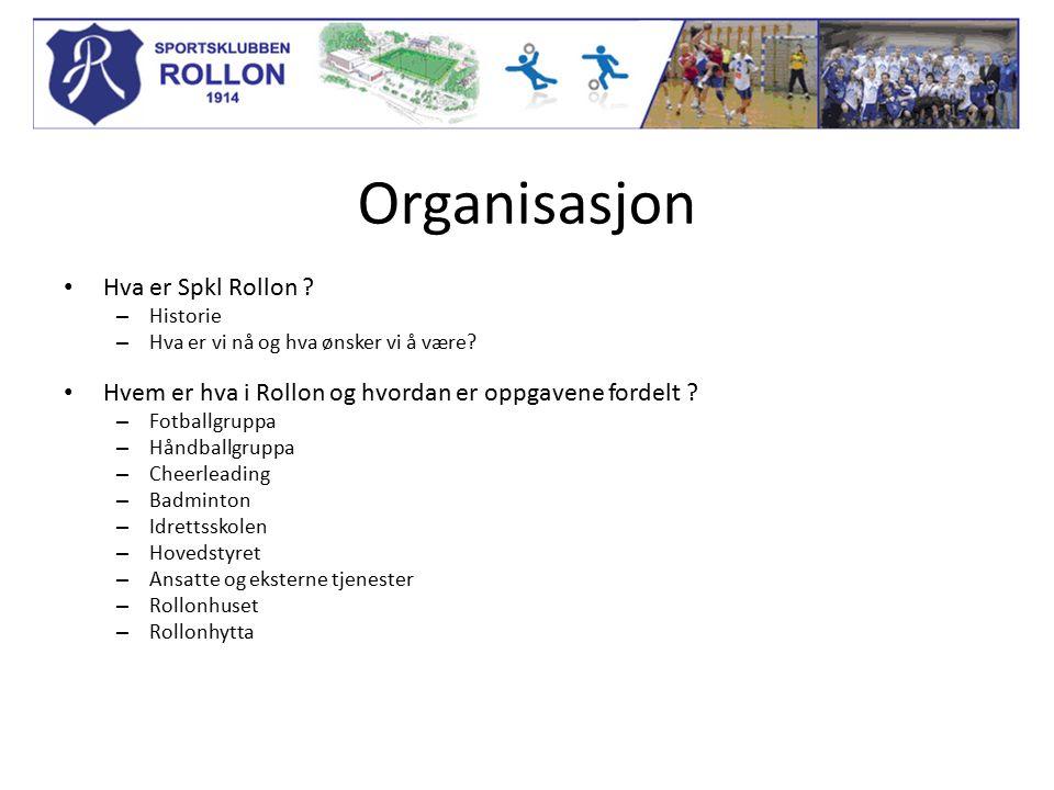 Organisasjon Hva er Spkl Rollon ? – Historie – Hva er vi nå og hva ønsker vi å være? Hvem er hva i Rollon og hvordan er oppgavene fordelt ? – Fotballg