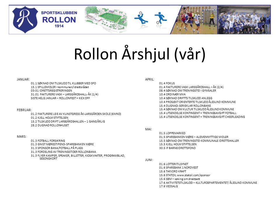 Rollon Årshjul (vår) JANUAR: 01.1 SØKNAD OM TILSKUDD TIL KLUBBER MED SFO 15.1 SPILLEMIDLER –kommunen/idrettsrådet 03-31 IDRETTSREGISTRERINGEN 31.01 FAKTURERE VASK – LARSGÅRDSHALL- ÅK (1/4) SISTE HELG JANUAR – ROLLONFEST + KICK OFF FEBRUAR: 01.2 FAKTURERE LEIE AV KUNSTGRESS ÅK-LARSGÅRDEN SKOLE (6MND) 01.2 KJELL HOLM STIFTELSEN 15.2 TILSKUDD DRIFT LARSGÅRDSHALLEN – 1 GANG ÅRLIG 28.2 DUGNAD ROLLONHUSET MARS: 01.3 FOTBALL FORSIKRING 01.3 GNIST MØRESTIPEND- SPAREBANKEN MØRE 31.3 SPONSOR BANA/FOTBALL PÅ PLASS 31.3 FORDELING AV TRENINGSTIDER ROLLONBANA 31.3 FLYER KAMPER, SPEAKER, BILLETTER, KIOSKVAKTER, PROGRAMBLAD, SESONGKORT APRIL: 01.4 FOKUS 01.4 FAKTURERE VASK LARSGÅRDSHALL – ÅK (2/4) 08.4 SØKNAD OM TRENINGSTID I GYMSALER 10.4 ORDINÆR MVA 10.4 SØKNAD DRIFTTS TILSKUDD ANLEGG 10.4 PROSJEKT ORIENTERTE TILSKUDD ÅLESUND KOMMUNE 15.4 DUGNAD- SERIEKLAR ROLLONBANE 15.4 SØKNAD OM KULTUR TILSKUDD ÅLESUND KOMMUNE 15.4 UTSENDELSE KONTINGENT + TRENINGSAVGIFT FOTBALL 15.4 UTSENDELSE KONTINGENT + TRENINGSAVGIFT CHEERLEADING MAI: 01.5 LOPPEMARKED 01.5 SPAREBANKEN MØRE – ALEMENNYTTIGE MIDLER 15.5 SØKNAD OM TRENINGSTID KOMMUNALE IDRETTSHALLER 15.5 KJELL HOLM STIFTELSEN 30.5 IF BARNEIDRETTSFOND JUNI: 01.6 LOTTERITILSYNET 01.6 SPAREBANK 1 NORDVEST 15.6 TAFJORD KRAFT 15.6 STATOIL www.statoil.com/sponsor 15.6 SBM – søking om draktsett 17.6 AKTIVITETSTILSKUDD – KULTURDEPARTEMENTET/ ÅLESUND KOMMUNE 17.6 VEDSALG