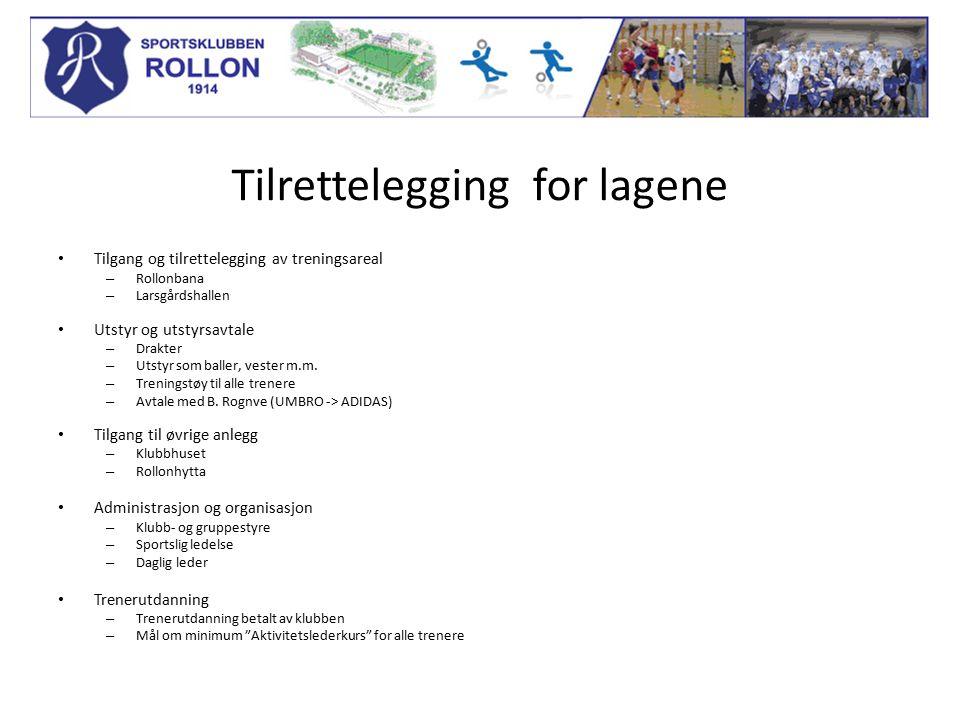 Tilrettelegging for lagene Tilgang og tilrettelegging av treningsareal – Rollonbana – Larsgårdshallen Utstyr og utstyrsavtale – Drakter – Utstyr som baller, vester m.m.