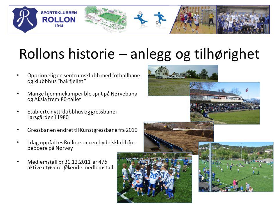 """Rollons historie – anlegg og tilhørighet Opprinnelig en sentrumsklubb med fotballbane og klubbhus """"bak fjellet"""" Mange hjemmekamper ble spilt på Nørveb"""