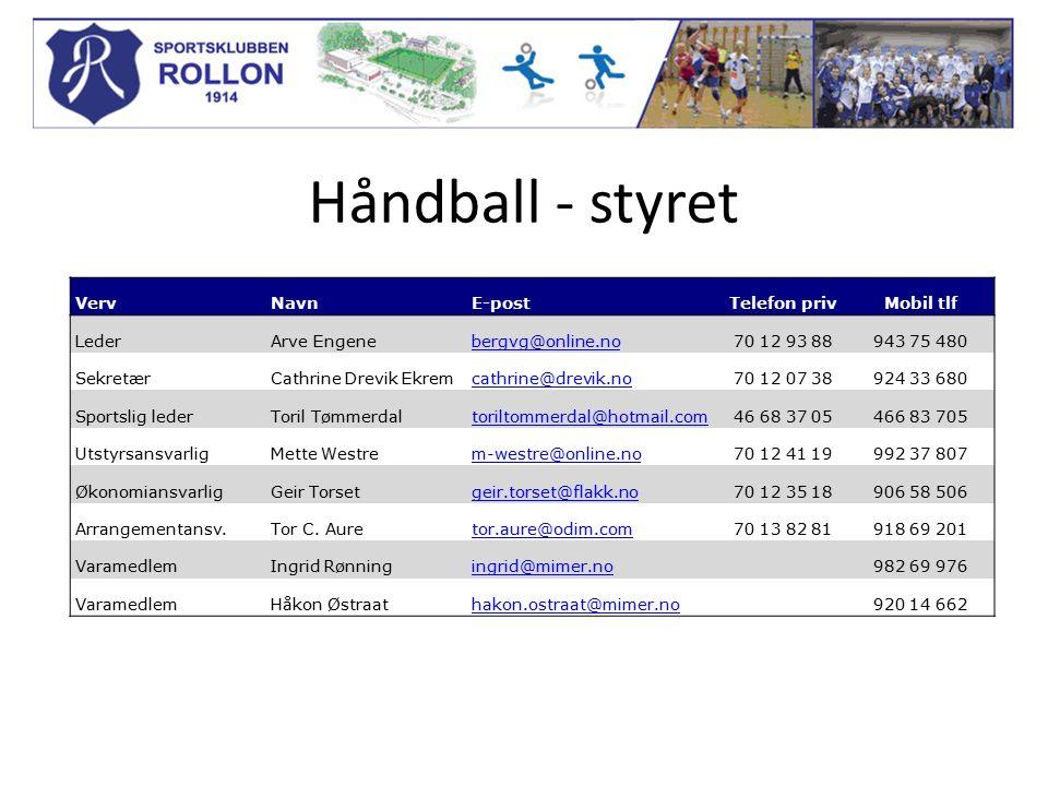 Informasjonskanaler - håndball Lagledelse – http://www.handball.no http://www.handball.no – http://www.handball.no/dagbok_klubb.asp?region=1321&sone=36524&klubb=5583 http://www.handball.no/dagbok_klubb.asp?region=1321&sone=36524&klubb=5583 – www.Rollon.no Nyheter, Kamper, Kontaktinfo, booking av Rollonhuset www.Rollon.no Øvelser m.m.