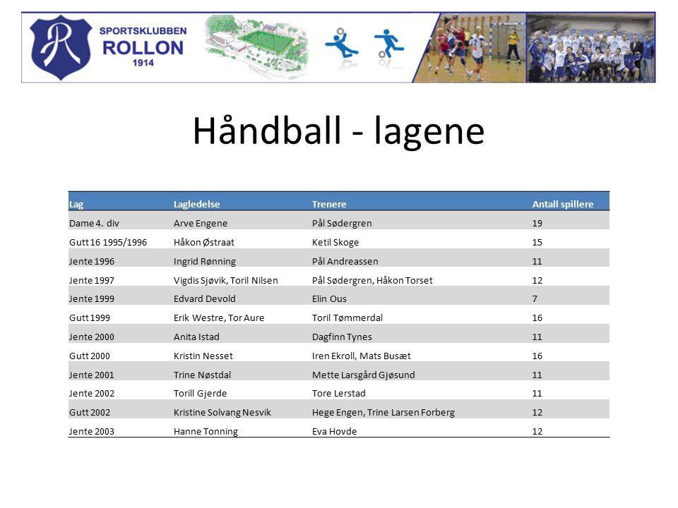Håndball - lagene LagLagledelseTrenereAntall spillere Dame 4. divArve EngenePål Sødergren19 Gutt 16 1995/1996Håkon ØstraatKetil Skoge15 Jente 1996Ingr