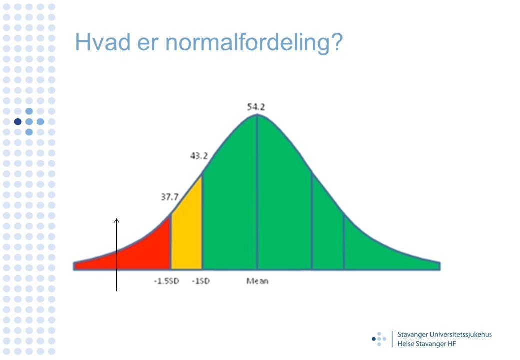 Hvad er normalfordeling?