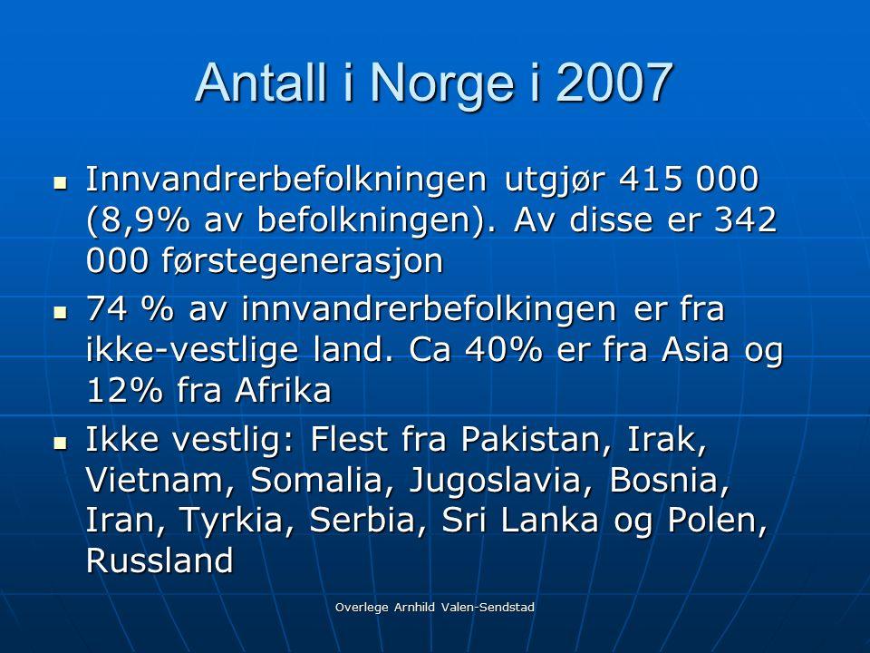 Antall i Norge i 2007 Innvandrerbefolkningen utgjør 415 000 (8,9% av befolkningen).