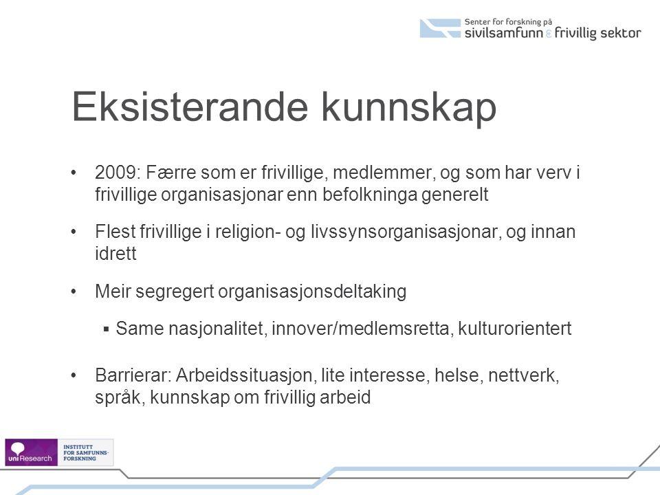 Eksisterande kunnskap 2009: Færre som er frivillige, medlemmer, og som har verv i frivillige organisasjonar enn befolkninga generelt Flest frivillige i religion- og livssynsorganisasjonar, og innan idrett Meir segregert organisasjonsdeltaking  Same nasjonalitet, innover/medlemsretta, kulturorientert Barrierar: Arbeidssituasjon, lite interesse, helse, nettverk, språk, kunnskap om frivillig arbeid