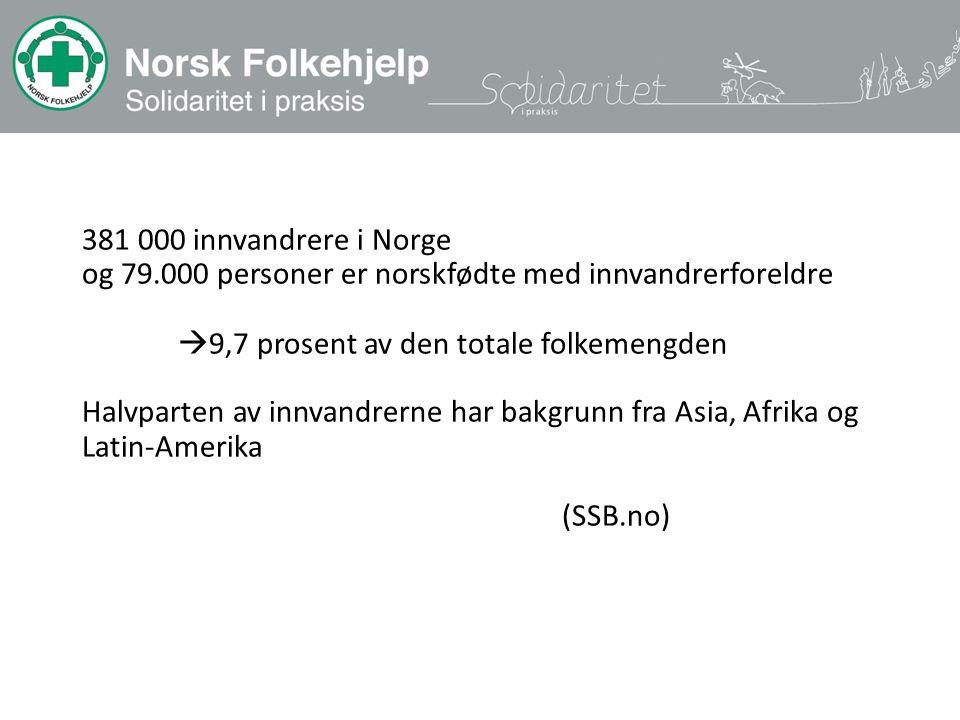 381 000 innvandrere i Norge og 79.000 personer er norskfødte med innvandrerforeldre  9,7 prosent av den totale folkemengden Halvparten av innvandrerne har bakgrunn fra Asia, Afrika og Latin-Amerika (SSB.no)
