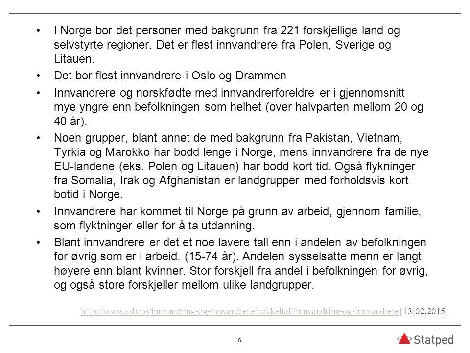 I Norge bor det personer med bakgrunn fra 221 forskjellige land og selvstyrte regioner. Det er flest innvandrere fra Polen, Sverige og Litauen. Det bo