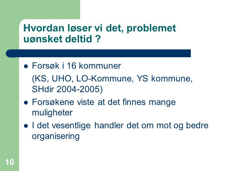 10 Hvordan løser vi det, problemet uønsket deltid ? Forsøk i 16 kommuner (KS, UHO, LO-Kommune, YS kommune, SHdir 2004-2005) Forsøkene viste at det fin