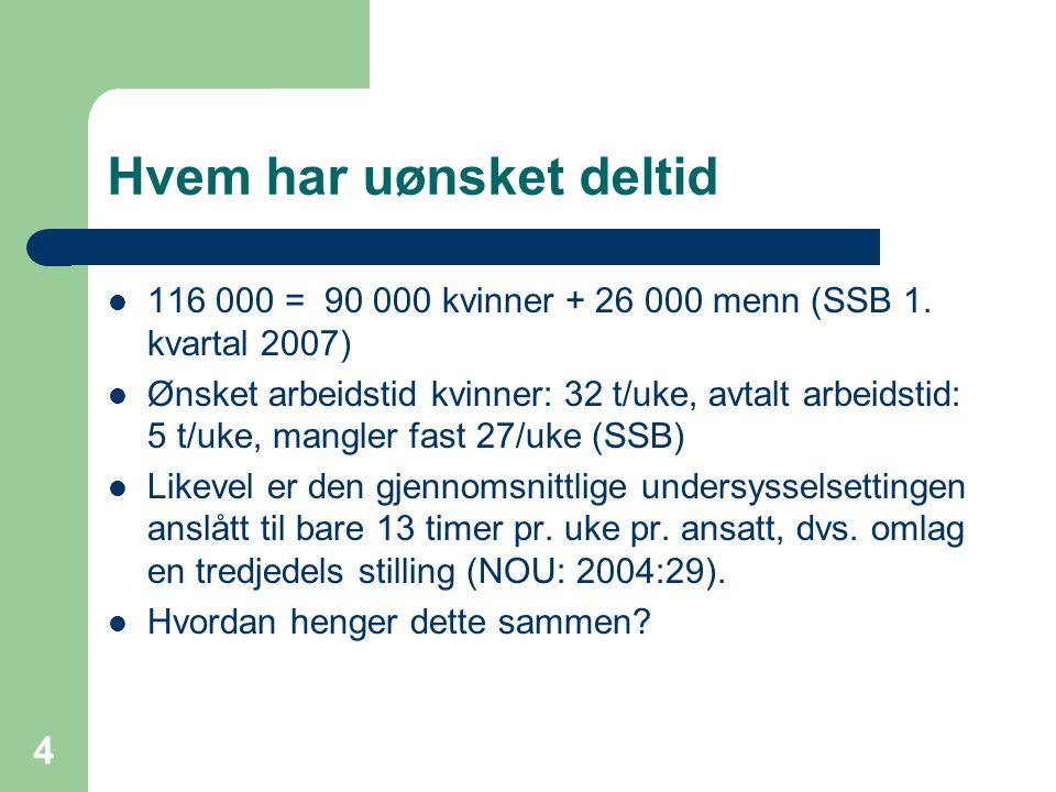 4 Hvem har uønsket deltid 116 000 = 90 000 kvinner + 26 000 menn (SSB 1. kvartal 2007) Ønsket arbeidstid kvinner: 32 t/uke, avtalt arbeidstid: 5 t/uke