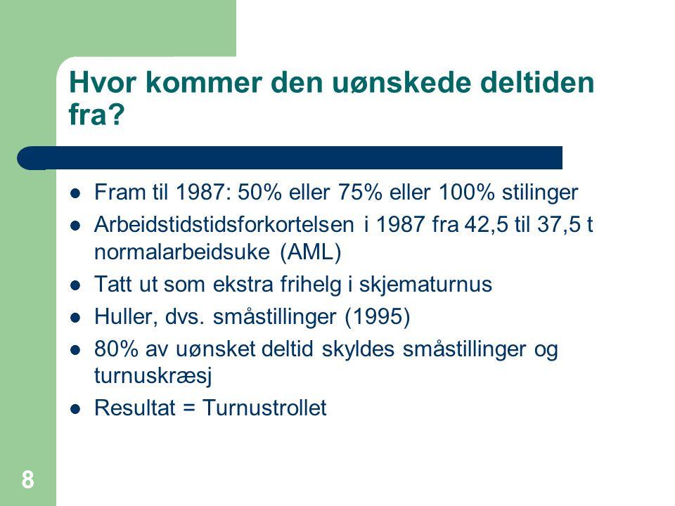 8 Hvor kommer den uønskede deltiden fra? Fram til 1987: 50% eller 75% eller 100% stilinger Arbeidstidstidsforkortelsen i 1987 fra 42,5 til 37,5 t norm