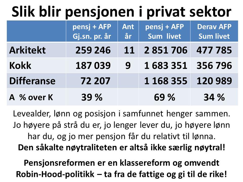 Slik blir pensjonen i privat sektor pensj + AFP Gj.sn.