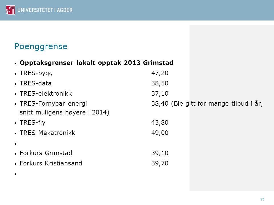 15 Poenggrense Opptaksgrenser lokalt opptak 2013 Grimstad TRES-bygg47,20 TRES-data38,50 TRES-elektronikk37,10 TRES-Fornybar energi38,40 (Ble gitt for mange tilbud i år, snitt muligens høyere i 2014) TRES-fly43,80 TRES-Mekatronikk49,00 Forkurs Grimstad39,10 Forkurs Kristiansand39,70
