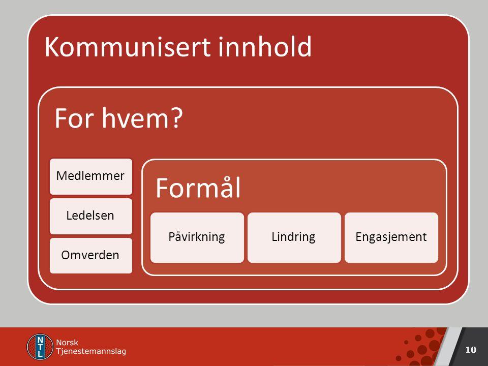 Kommunisert innhold For hvem MedlemmerLedelsenOmverden Formål PåvirkningLindringEngasjement 10