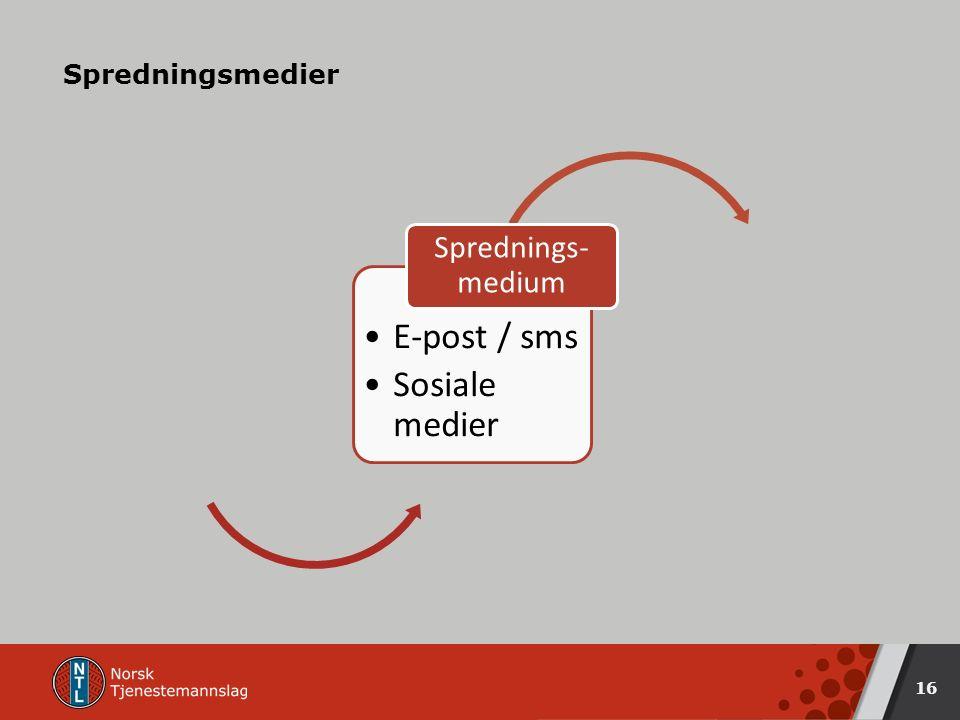 Spredningsmedier 16 E-post / sms Sosiale medier Sprednings- medium