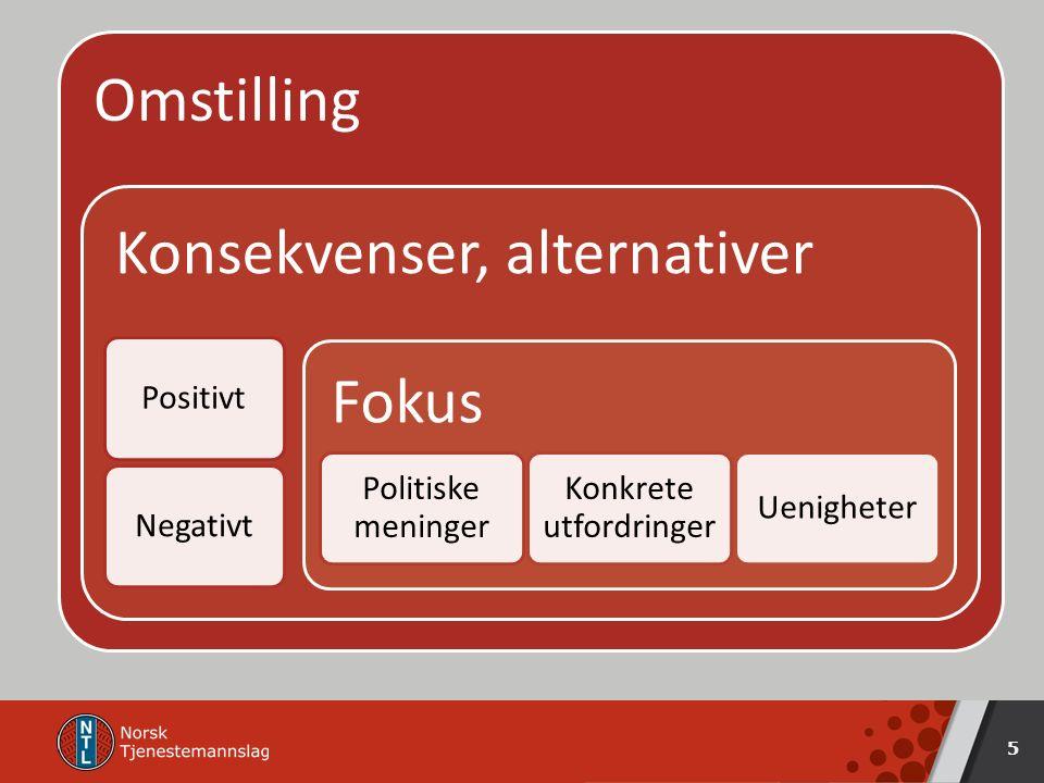 Omstilling Konsekvenser, alternativer PositivtNegativt Fokus Politiske meninger Konkrete utfordringer Uenigheter 5