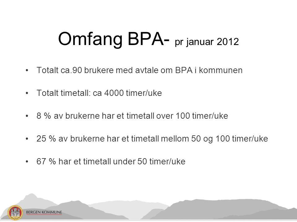 Omfang BPA- pr januar 2012 Totalt ca.90 brukere med avtale om BPA i kommunen Totalt timetall: ca 4000 timer/uke 8 % av brukerne har et timetall over 100 timer/uke 25 % av brukerne har et timetall mellom 50 og 100 timer/uke 67 % har et timetall under 50 timer/uke