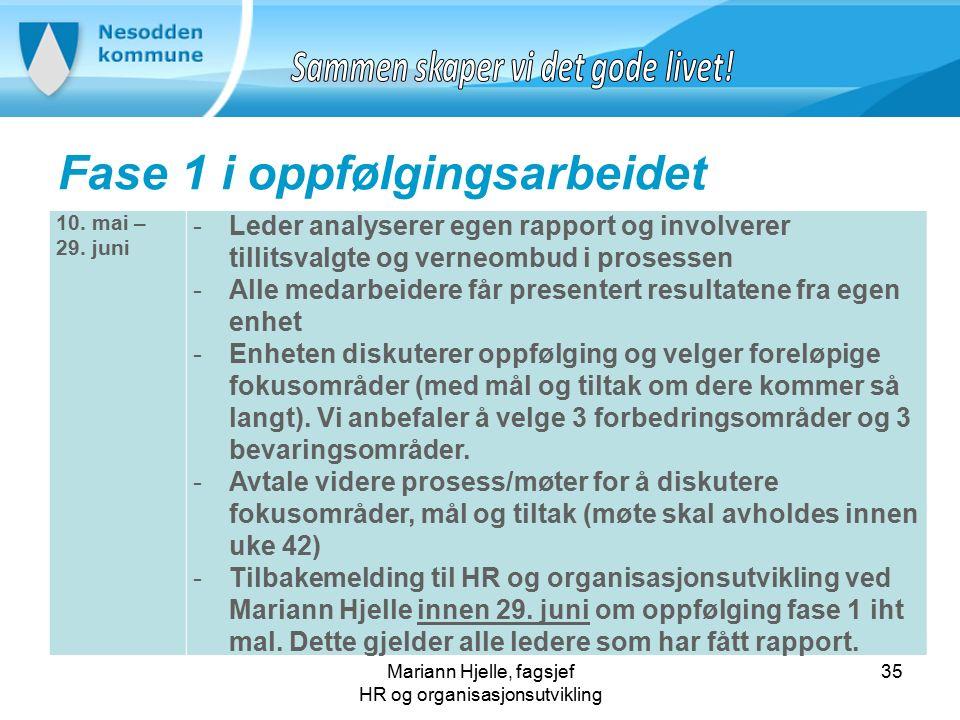Mariann Hjelle, fagsjef HR og organisasjonsutvikling Fase 1 i oppfølgingsarbeidet 35 10.