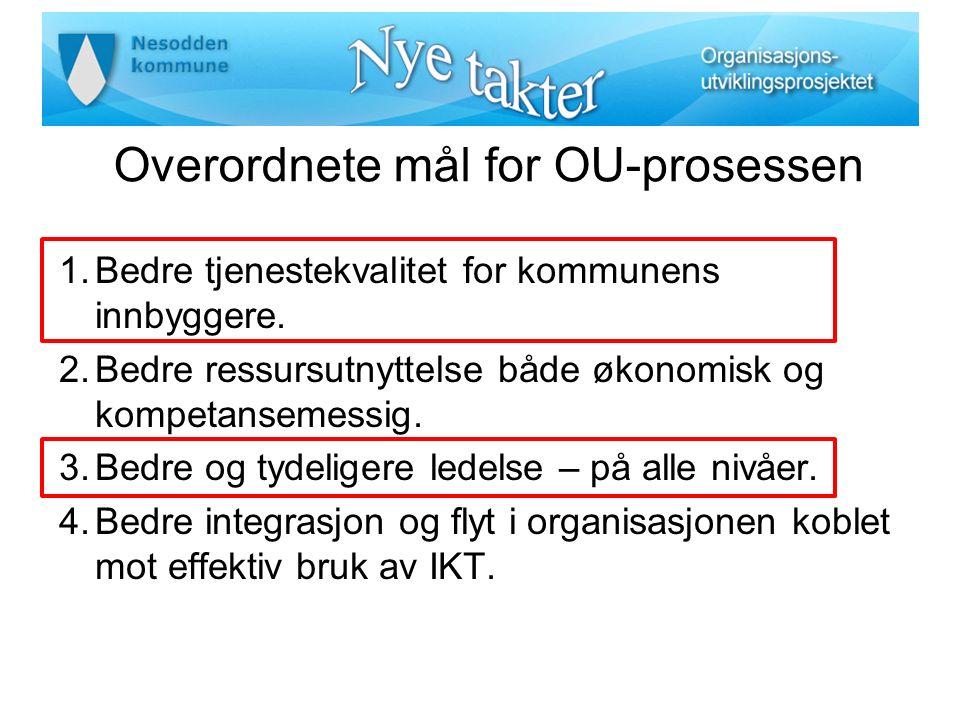 Overordnete mål for OU-prosessen 1.Bedre tjenestekvalitet for kommunens innbyggere.