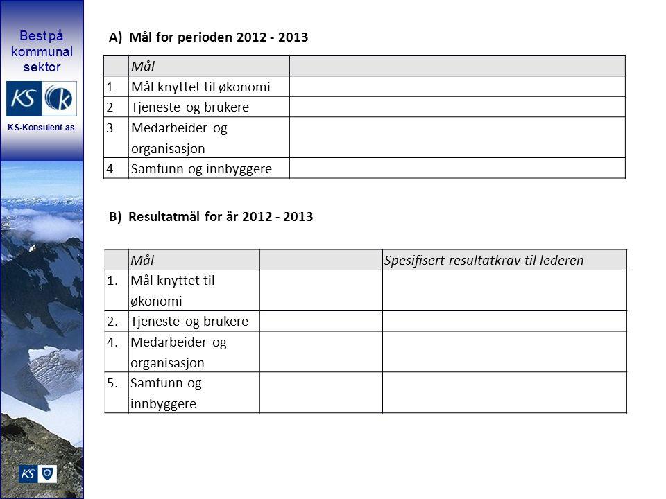 Best på kommunal sektor KS-Konsulent as Mål 1 Mål knyttet til økonomi 2 Tjeneste og brukere 3 Medarbeider og organisasjon 4 Samfunn og innbyggere A) Mål for perioden 2012 - 2013 Mål Spesifisert resultatkrav til lederen 1.