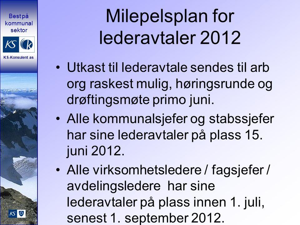 Best på kommunal sektor KS-Konsulent as Milepelsplan for lederavtaler 2012 Utkast til lederavtale sendes til arb org raskest mulig, høringsrunde og drøftingsmøte primo juni.