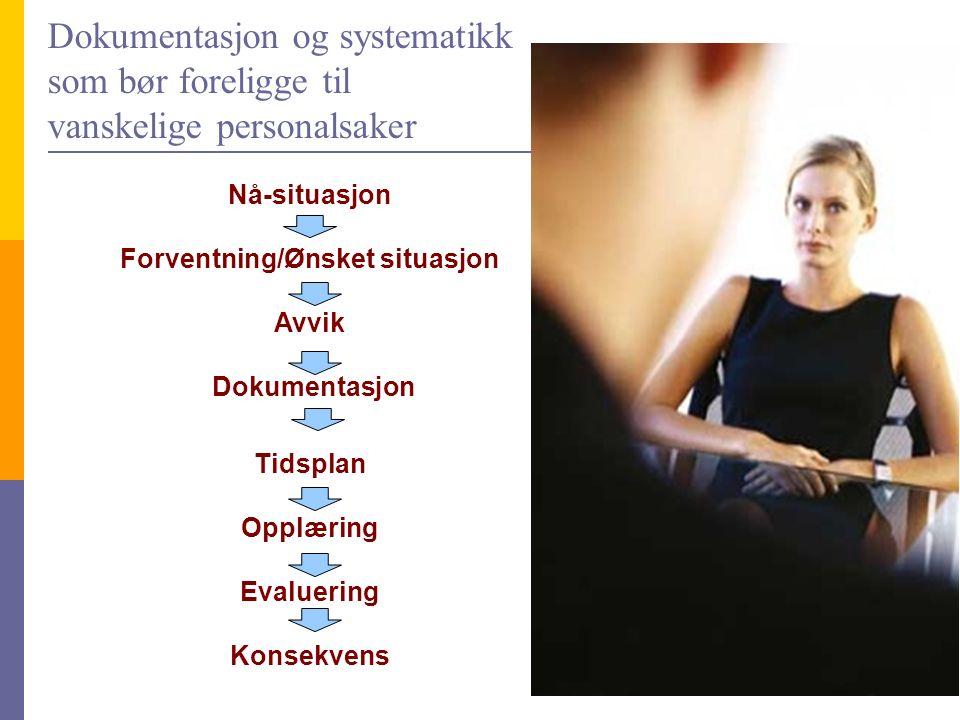 30 Nå-situasjon Forventning/Ønsket situasjon Avvik Dokumentasjon Tidsplan Opplæring Evaluering Konsekvens Dokumentasjon og systematikk som bør foreligge til vanskelige personalsaker