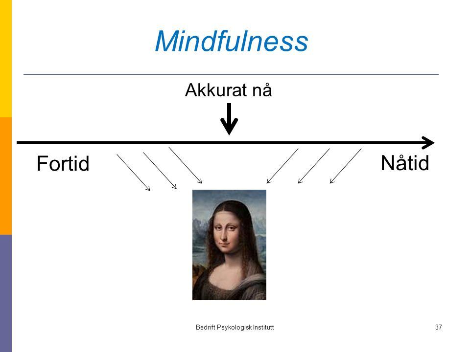 Bedrift Psykologisk Institutt37 Fortid Nåtid Akkurat nå Mindfulness