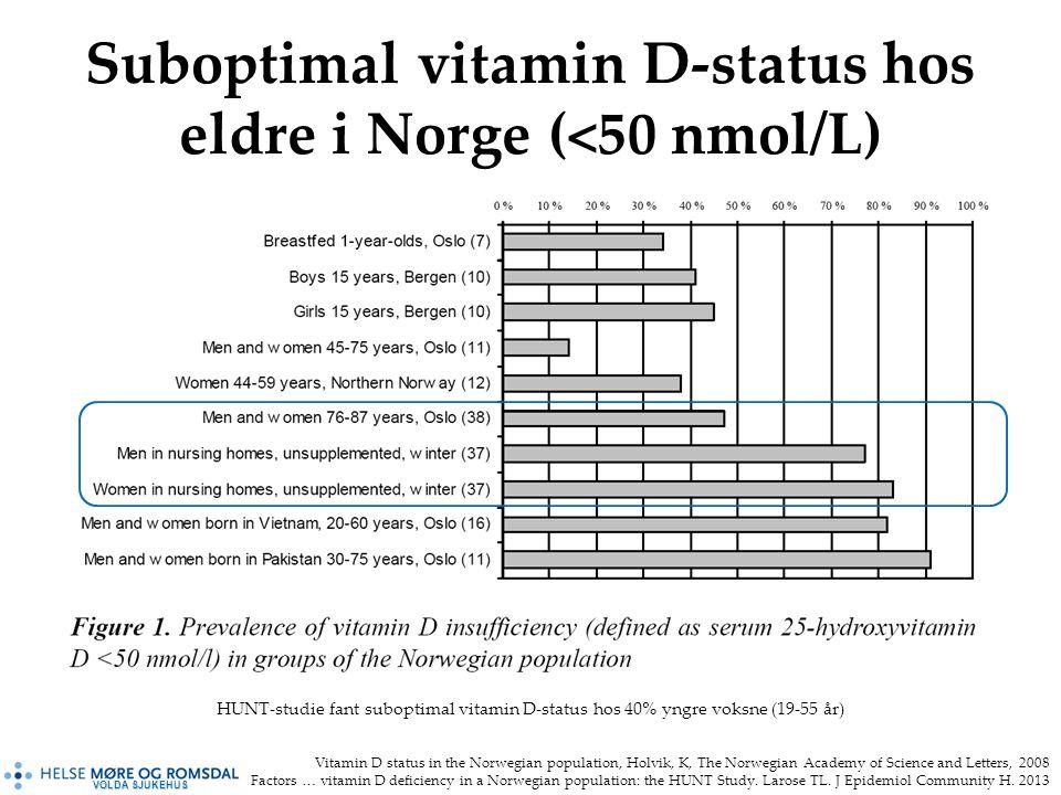 VOLDA SJUKEHUS Suboptimal vitamin D-status hos eldre i Norge (<50 nmol/L) Vitamin D status in the Norwegian population, Holvik, K, The Norwegian Academy of Science and Letters, 2008 Factors … vitamin D deficiency in a Norwegian population: the HUNT Study.