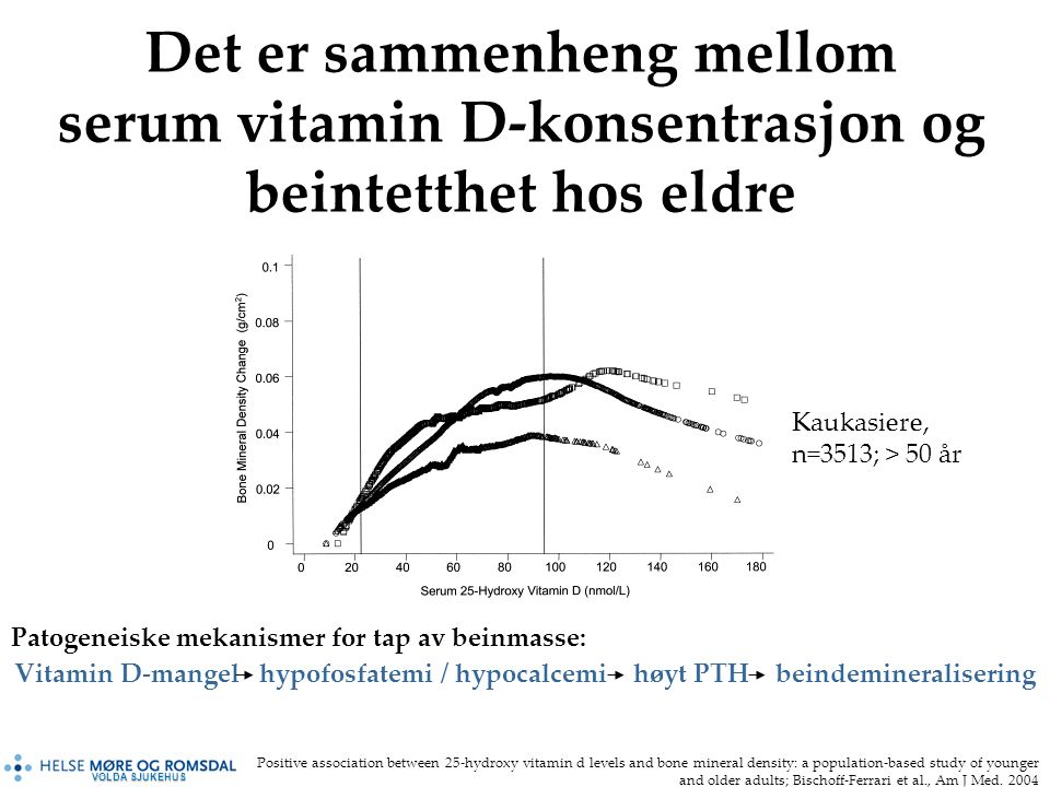VOLDA SJUKEHUS Det er sammenheng mellom serum vitamin D-konsentrasjon og beintetthet hos eldre Vitamin D-mangel hypofosfatemi / hypocalcemi høyt PTH beindemineralisering Positive association between 25-hydroxy vitamin d levels and bone mineral density: a population-based study of younger and older adults; Bischoff-Ferrari et al., Am J Med.