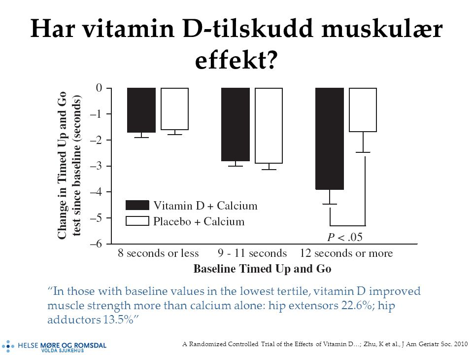 VOLDA SJUKEHUS A Randomized Controlled Trial of the Effects of Vitamin D…; Zhu, K et al., J Am Geriatr Soc.