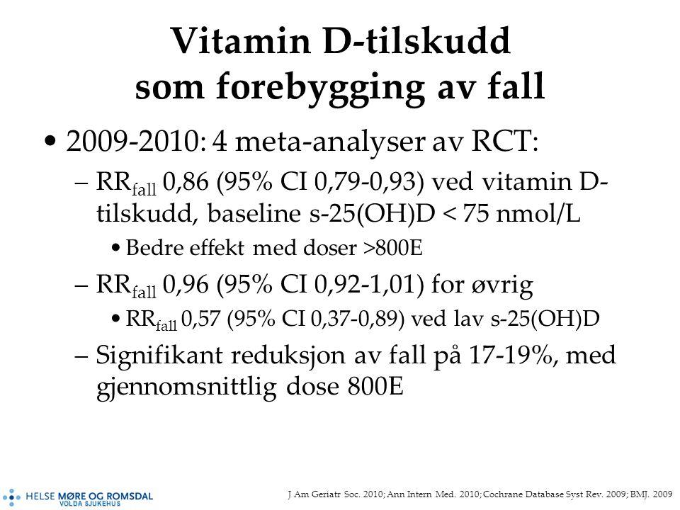 VOLDA SJUKEHUS Vitamin D-tilskudd som forebygging av fall 2009-2010: 4 meta-analyser av RCT: –RR fall 0,86 (95% CI 0,79-0,93) ved vitamin D- tilskudd, baseline s-25(OH)D < 75 nmol/L Bedre effekt med doser >800E –RR fall 0,96 (95% CI 0,92-1,01) for øvrig RR fall 0,57 (95% CI 0,37-0,89) ved lav s-25(OH)D –Signifikant reduksjon av fall på 17-19%, med gjennomsnittlig dose 800E J Am Geriatr Soc.