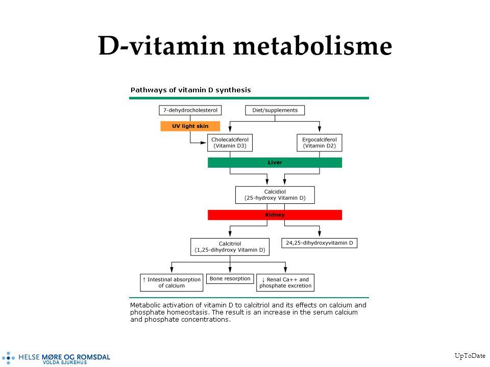 VOLDA SJUKEHUS D-vitamin metabolisme UpToDate