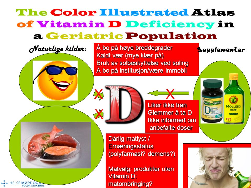 VOLDA SJUKEHUS Å bo på høye breddegrader Kaldt vær (mye klær på) Bruk av solbeskyttelse ved soling Å bo på institusjon/være immobil The Color Illustrated Atlas of Vitamin D Deficiency in a Geriatric Population Naturlige kilder: Supplementer Dårlig matlyst / Ernæringsstatus (polyfarmasi.