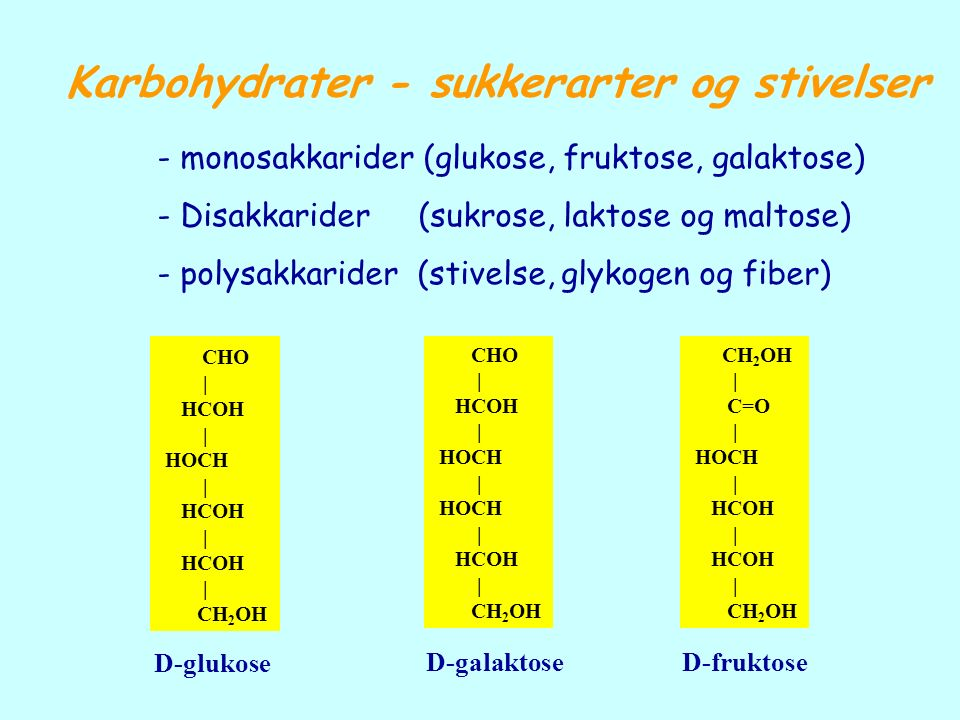 Folsyre (folat) Pteroylmonoglutamat  Folium = blad (latin)  Ko-enzym i nukleinsyresyntesen og aminosyreomsetningen (overføring av C-enheter)  Derivater av tetrahydrofolater  Kilder: grønne grønnsaker, frukt, poteter, brødvarer  Anbefalt inntak: 50-100 µg/dag (1µg/kg kroppsvekt)