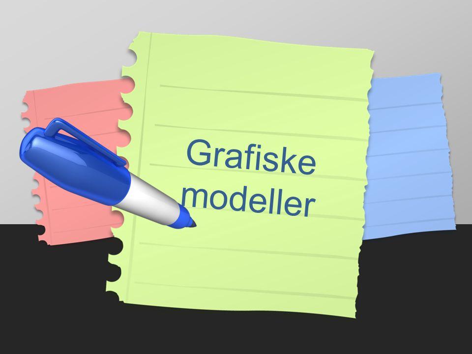 Grafiske modeller