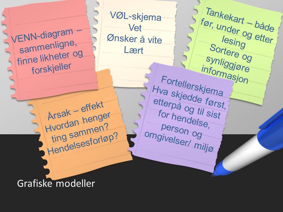 Tankekart – både før, under og etter lesing Sortere og synliggjøre informasjon Årsak – effekt Hvordan henger ting sammen.