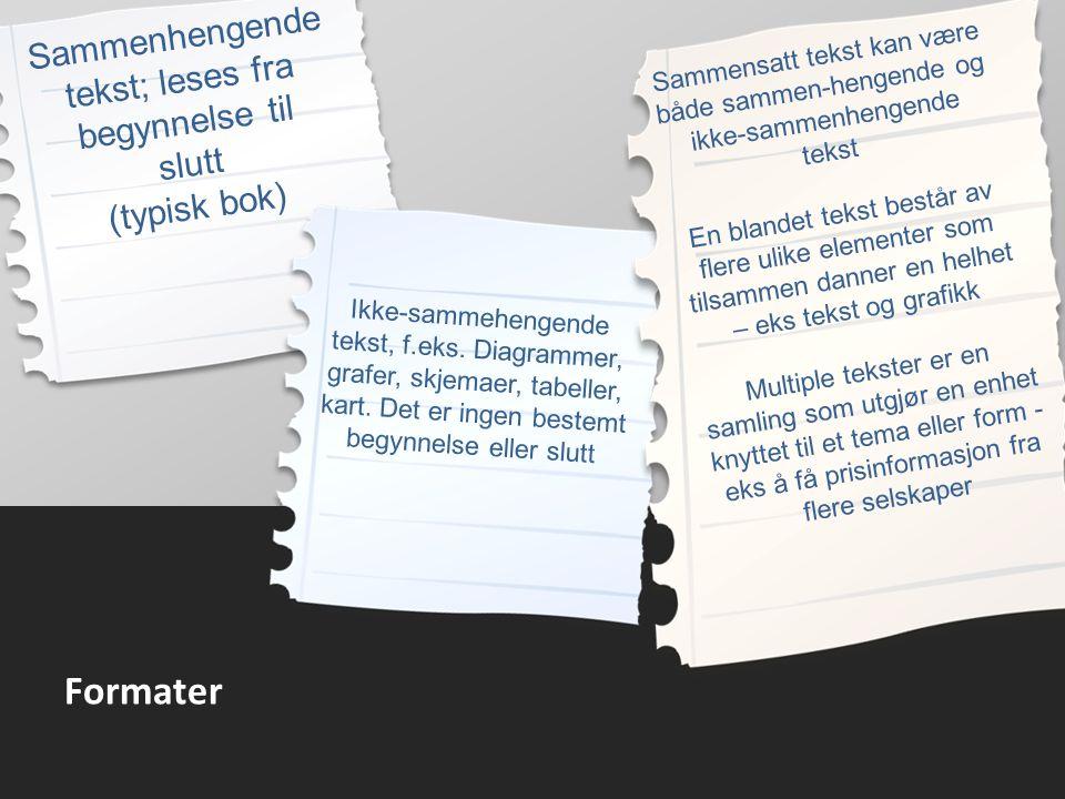 Formater Sammenhengende tekst; leses fra begynnelse til slutt (typisk bok) Ikke-sammehengende tekst, f.eks.