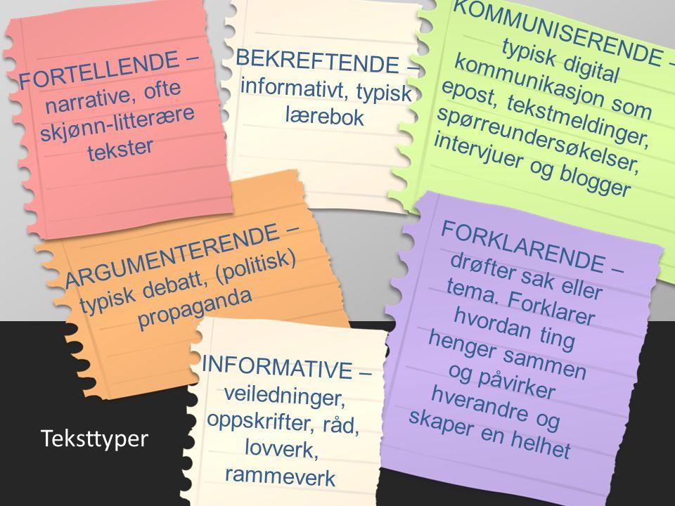 Teksttyper KOMMUNISERENDE – typisk digital kommunikasjon som epost, tekstmeldinger, spørreundersøkelser, intervjuer og blogger ARGUMENTERENDE – typisk debatt, (politisk) propaganda FORKLARENDE – drøfter sak eller tema.