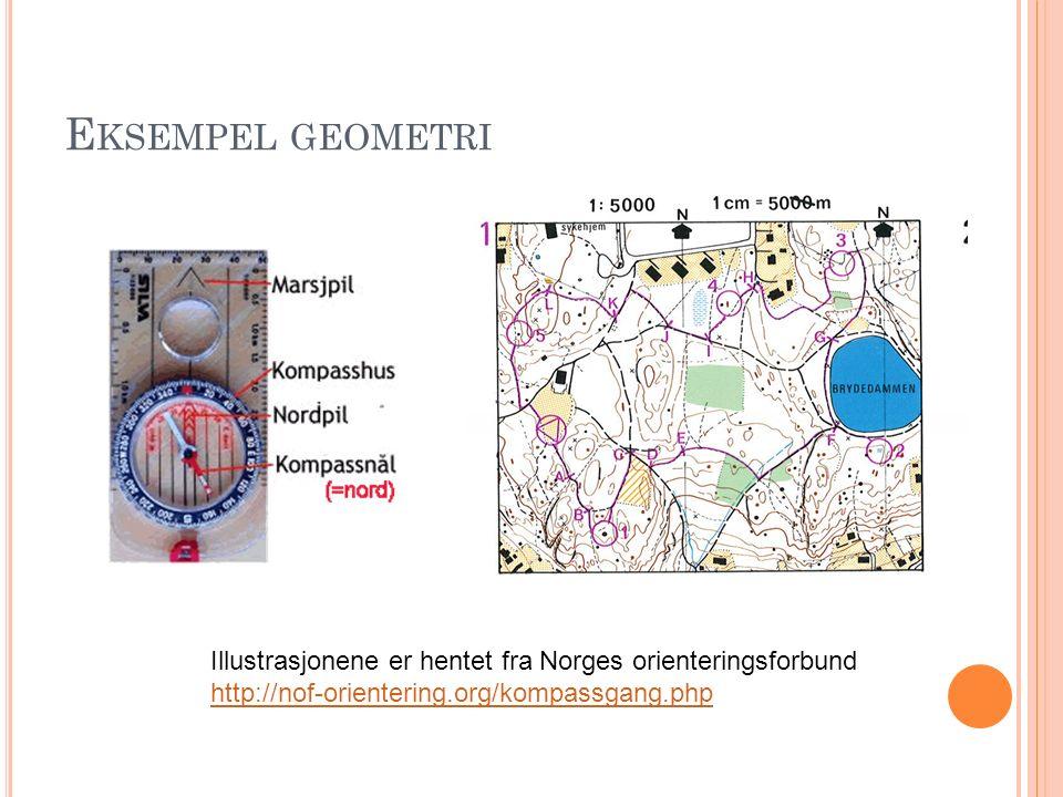 E KSEMPEL GEOMETRI Illustrasjonene er hentet fra Norges orienteringsforbund http://nof-orientering.org/kompassgang.php