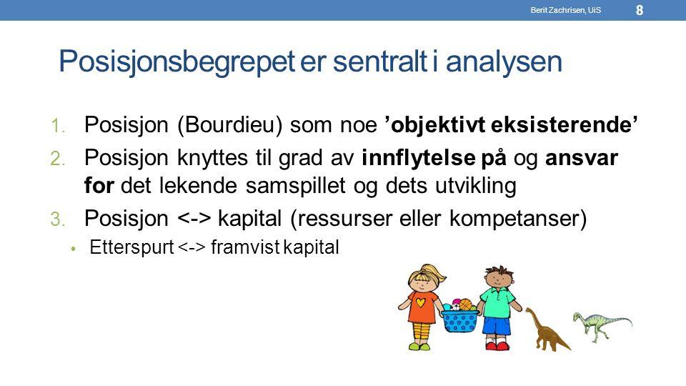 Posisjonsbegrepet er sentralt i analysen 1.Posisjon (Bourdieu) som noe 'objektivt eksisterende' 2.