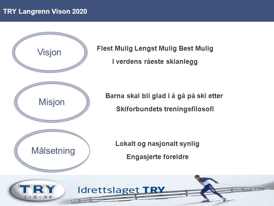 Visjon Misjon Målsetning TRY Langrenn Vison 2020 Flest Mulig Lengst Mulig Best Mulig I verdens råeste skianlegg Barna skal bli glad i å gå på ski ette