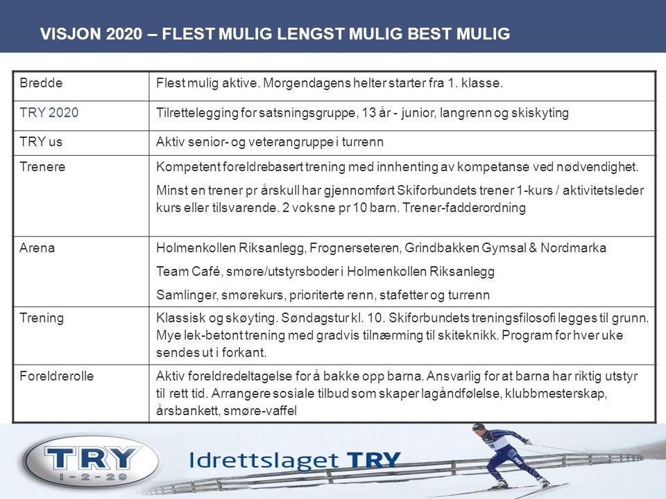 Skiforbundet har bestemt personlig EMIT TAG for 11 år og eldre, dvs 2005 og eldre TRY vil prioritere enkelte renn.