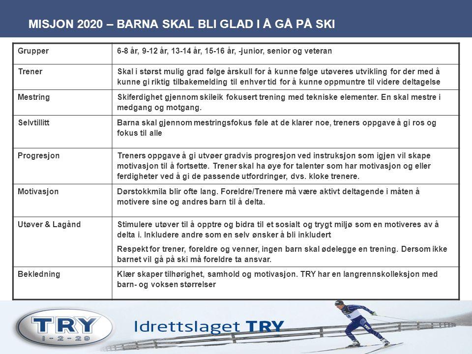 MISJON 2020 – BARNA SKAL BLI GLAD I Å GÅ PÅ SKI Grupper6-8 år, 9-12 år, 13-14 år, 15-16 år, -junior, senior og veteran Trener Skal i størst mulig grad