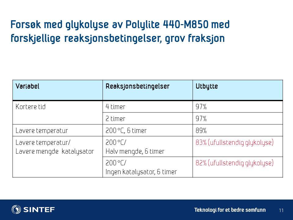 Teknologi for et bedre samfunn VariabelReaksjonsbetingelserUtbytte Kortere tid4 timer97% 2 timer97% Lavere temperatur 200  C, 6 timer 89% Lavere temperatur/ Lavere mengde katalysator 200  C/ Halv mengde, 6 timer 83% (ufullstendig glykolyse) 200  C/ Ingen katalysator, 6 timer 82% (ufullstendig glykolyse) 11 Forsøk med glykolyse av Polylite 440-M850 med forskjellige reaksjonsbetingelser, grov fraksjon