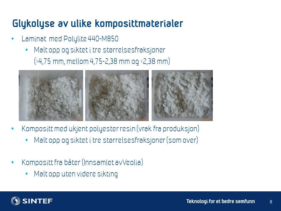 Teknologi for et bedre samfunn Laminat med Polylite 440-M850 Malt opp og siktet i tre størrelsesfraksjoner (>4,75 mm, mellom 4,75-2,38 mm og <2,38 mm) Kompositt med ukjent polyester resin (vrak fra produksjon) Malt opp og siktet i tre størrelsesfraksjoner (som over) Kompositt fra båter (Innsamlet avVeolia) Malt opp uten videre sikting 8 Glykolyse av ulike komposittmaterialer