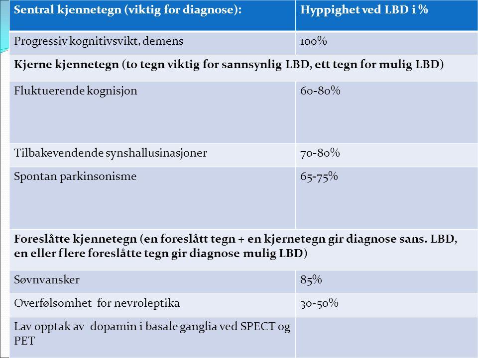 Sentral kjennetegn (viktig for diagnose):Hyppighet ved LBD i % Progressiv kognitivsvikt, demens100% Kjerne kjennetegn (to tegn viktig for sannsynlig LBD, ett tegn for mulig LBD) Fluktuerende kognisjon60-80% Tilbakevendende synshallusinasjoner70-80% Spontan parkinsonisme65-75% Foreslåtte kjennetegn (en foreslått tegn + en kjernetegn gir diagnose sans.
