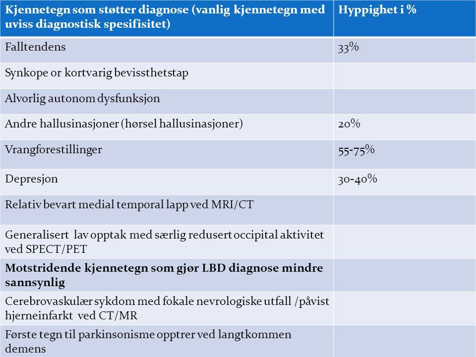 Kjennetegn som støtter diagnose (vanlig kjennetegn med uviss diagnostisk spesifisitet) Hyppighet i % Falltendens33% Synkope or kortvarig bevissthetstap Alvorlig autonom dysfunksjon Andre hallusinasjoner (hørsel hallusinasjoner)20% Vrangforestillinger55-75% Depresjon30-40% Relativ bevart medial temporal lapp ved MRI/CT Generalisert lav opptak med særlig redusert occipital aktivitet ved SPECT/PET Motstridende kjennetegn som gjør LBD diagnose mindre sannsynlig Cerebrovaskulær sykdom med fokale nevrologiske utfall /påvist hjerneinfarkt ved CT/MR Første tegn til parkinsonisme opptrer ved langtkommen demens