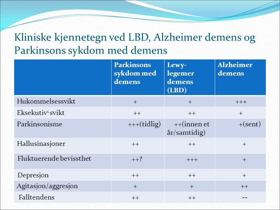 Kliniske kjennetegn ved LBD, Alzheimer demens og Parkinsons sykdom med demens Parkinsons sykdom med demens Lewy- legemer demens (LBD) Alzheimer demens Hukommelsessvikt + + +++ Eksekutiv 1 svikt ++ + Parkinsonisme +++(tidlig) ++(innen et år/samtidig) +(sent) Hallusinasjoner ++ + Fluktuerende bevissthet ++.