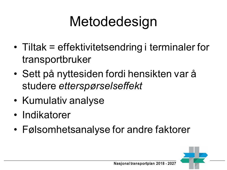 Nasjonal transportplan 2018 - 2027 Metodedesign Tiltak = effektivitetsendring i terminaler for transportbruker Sett på nyttesiden fordi hensikten var å studere etterspørselseffekt Kumulativ analyse Indikatorer Følsomhetsanalyse for andre faktorer