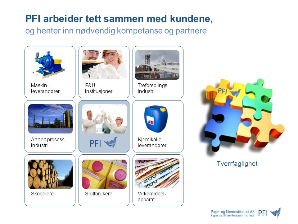 Takk for oppmerksomheten Følg oss gjerne på elektroniske media: www.pfi.no www.linkedin.com/company/paper-and-fibre-research-institute-pfi- http://twitter.com/#!/PFI_tweets