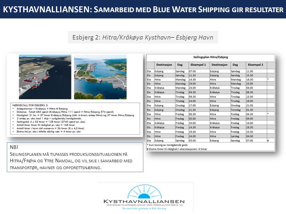 KYSTHAVNALLIANSEN: S AMARBEID MED B LUE W ATER S HIPPING GIR RESULTATER Esbjerg 2: Hitra/Kråkøya Kysthavn– Esbjerg Havn NB.